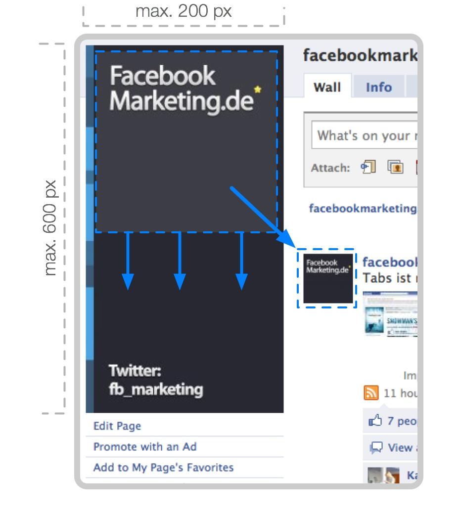 10 Tipps für das perfekte Facebook Profilbild