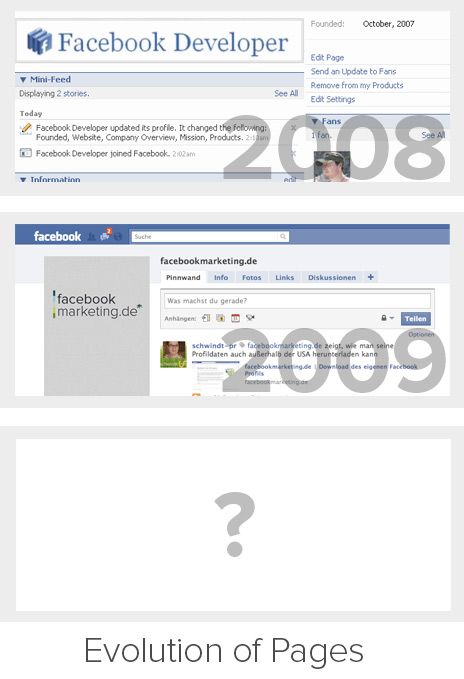 Evolution der Facebook Pages