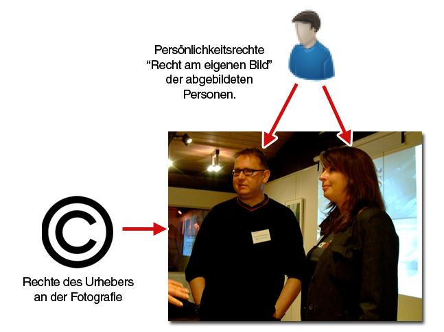 Nutzung von Grafiken, Bildern und Fotos | Rechtliche Stolperfallen beim Facebookmarketing Teil 5