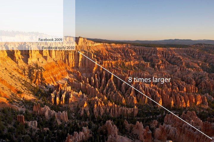 Facebook verbessert seine Photofunktion (8x größere Bilder, Lightbox, Tagging … )