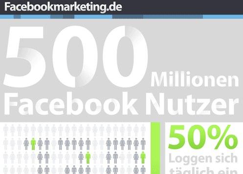 Die große Sammlung: 20 Facebook Infografiken