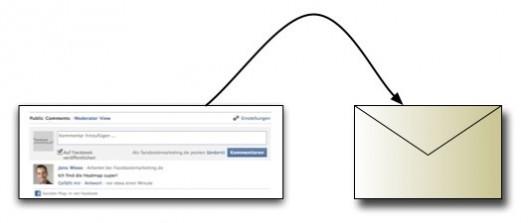 Comment-Box Benachrichtigung per Mail