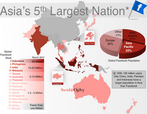 Infografik: Facebook in Asien