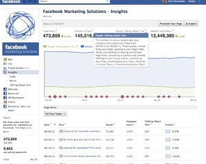 01_Neue_Facebook_Insight_people_talking_about