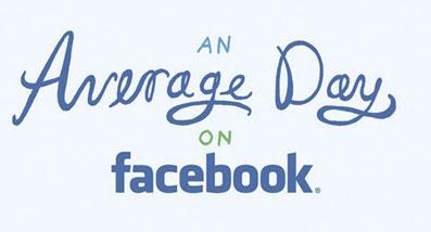 Infografik: Ein durchschnittlicher Tag auf Facebook