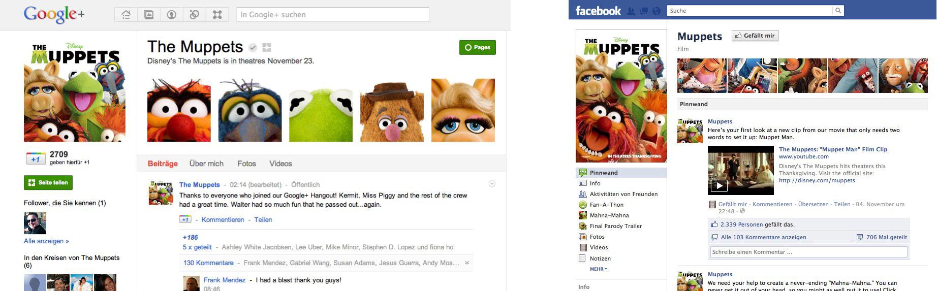 Facebook Pages und Google+ Pages im Vergleich