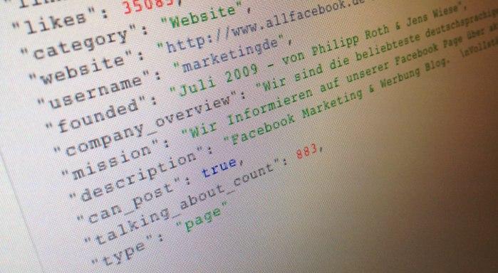 "Facebook-Metric ""sprechen darüber"" per API freigeschaltet"