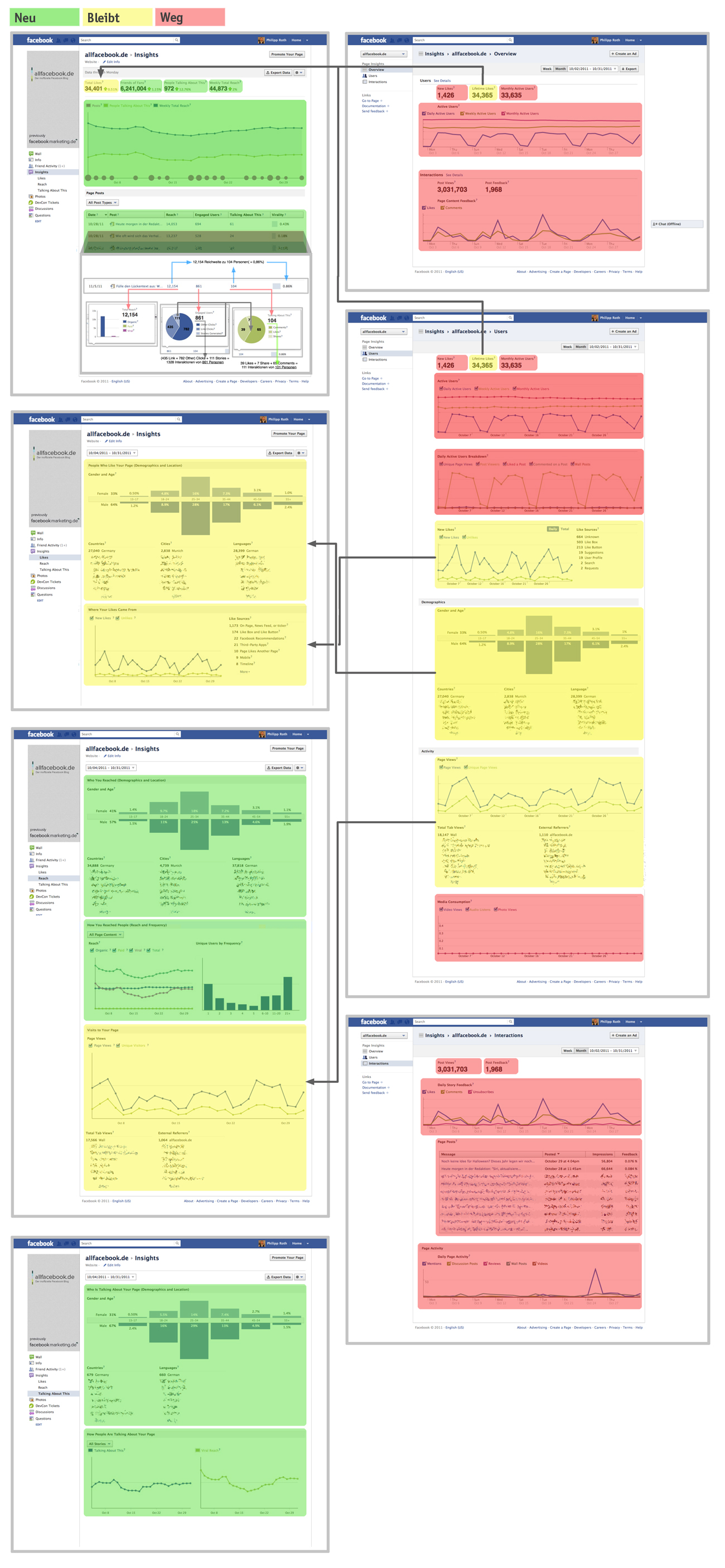 Infografik: Alt Vs. Neu – die Facebook Insights in der Gegenüberstellung