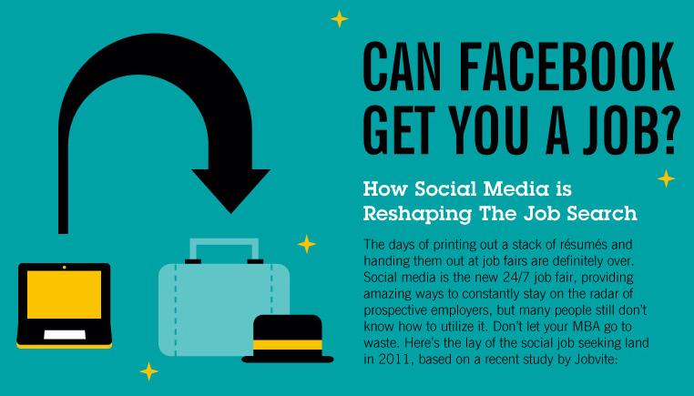 """Infografik – """"Can Facebook Get You a Job"""""""