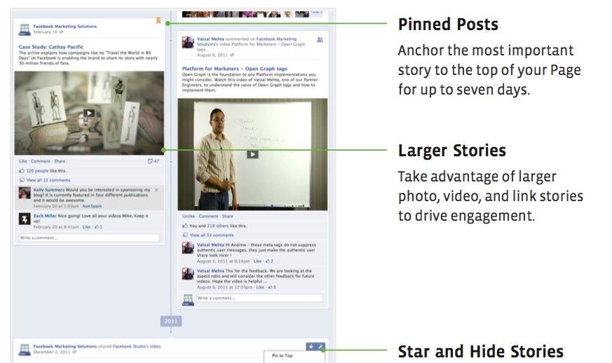 fmc 2012: Timeline für Pages – Der neue Newsstream