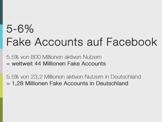5-6% aller Facebook Nutzer sind Fake Accounts