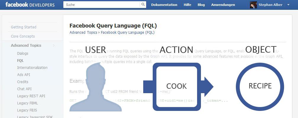 Facebook Open Graph: Actions über FQL Requests auslesen