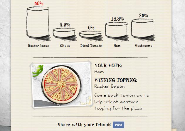 Facebook-Kampagne – Dominos Social Pizza: Die mit den besten Belägen!