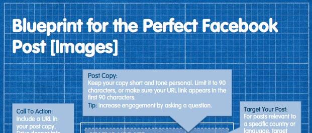 Der perfekte Facebook Post – Infografik