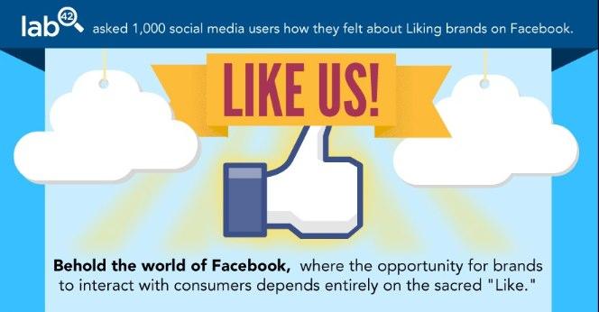 Der Wert einer Facebook Fanpage und der Likes (Infografik)