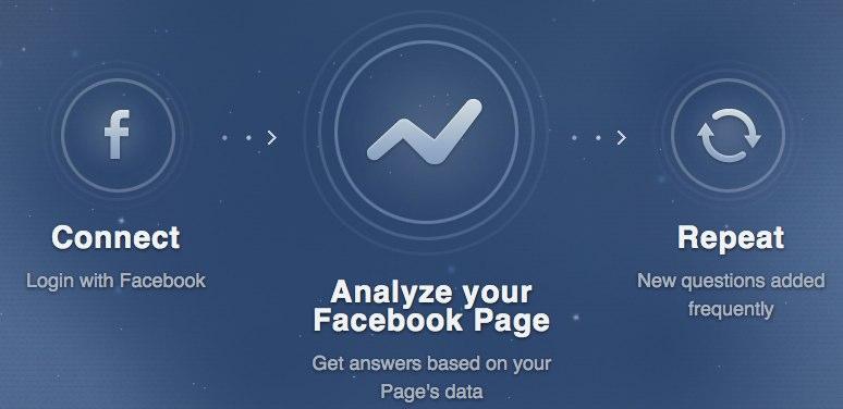 Minilytics statt Facebook Insights?