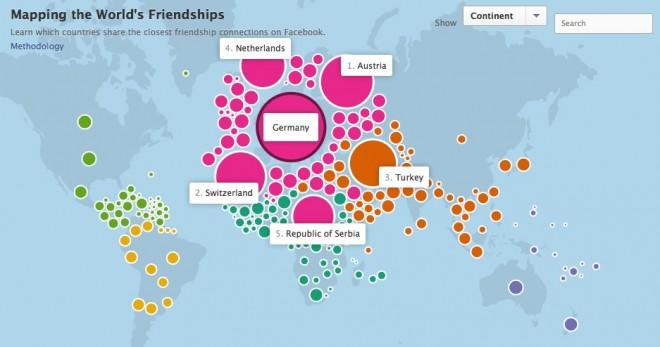 Visualisierung der Freundschaften zwischen verschiedenen Ländern