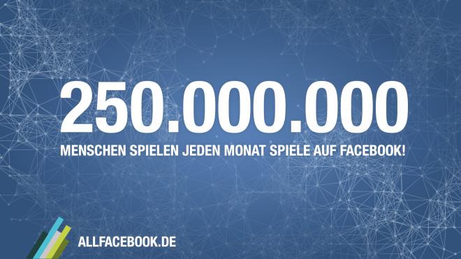 250millionen