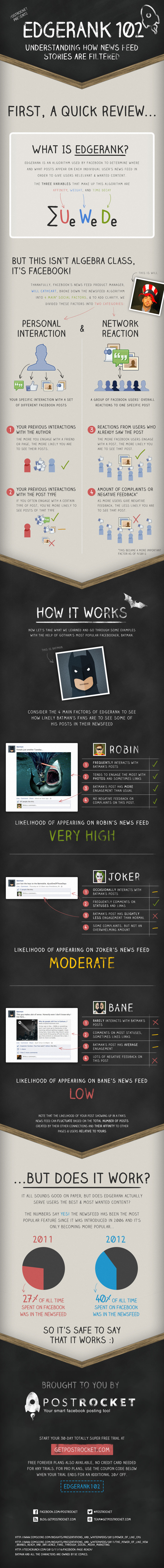 Infografik: Batman und Robin erklären den Newsfeed Algorithmus