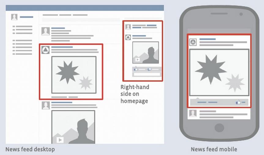 Whitepaper: Placements für Facebook Ads – Die richtigen Anzeigen auf dem richtigen Gerät