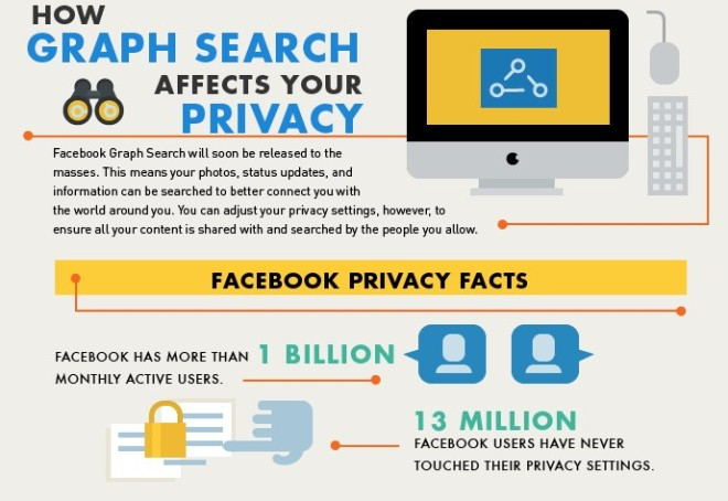 graphsearch_privacy