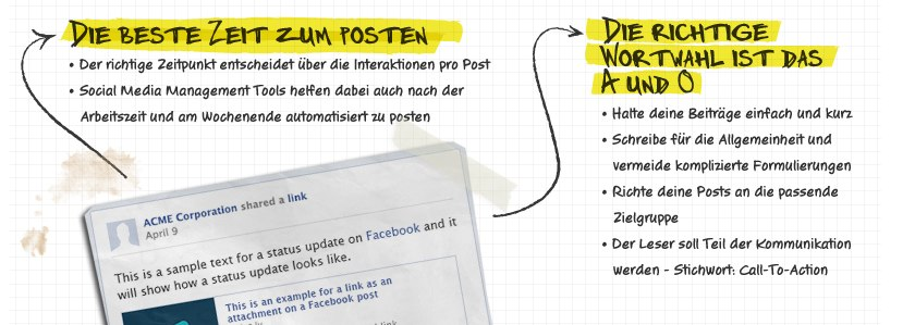 Infografik: Wie optimiere ich meine Facebook Posts?