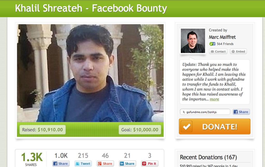 Spendenaktion für den 'Facebook Hacker' erreicht über 10.000 $ an einem Tag
