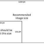 Offizielles Whitepaper: Bildoptimierung für Link Posts auf Facebook