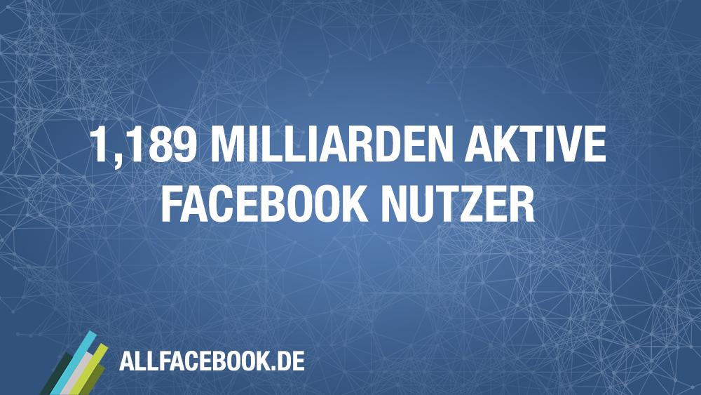 Offizielle Facebook-Nutzerzahlen: 1,189 Milliarden aktive Nutzer + Zuwachs von 182 Millionen Nutzer in einem Jahr