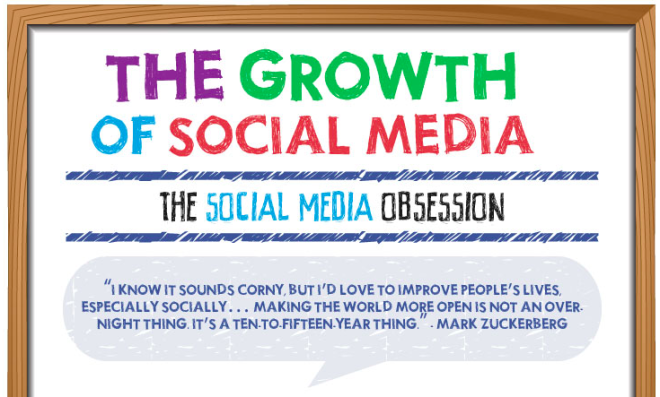 growth-of-social-media-2013.png__750×7090_
