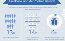 preview_facebook_infografik