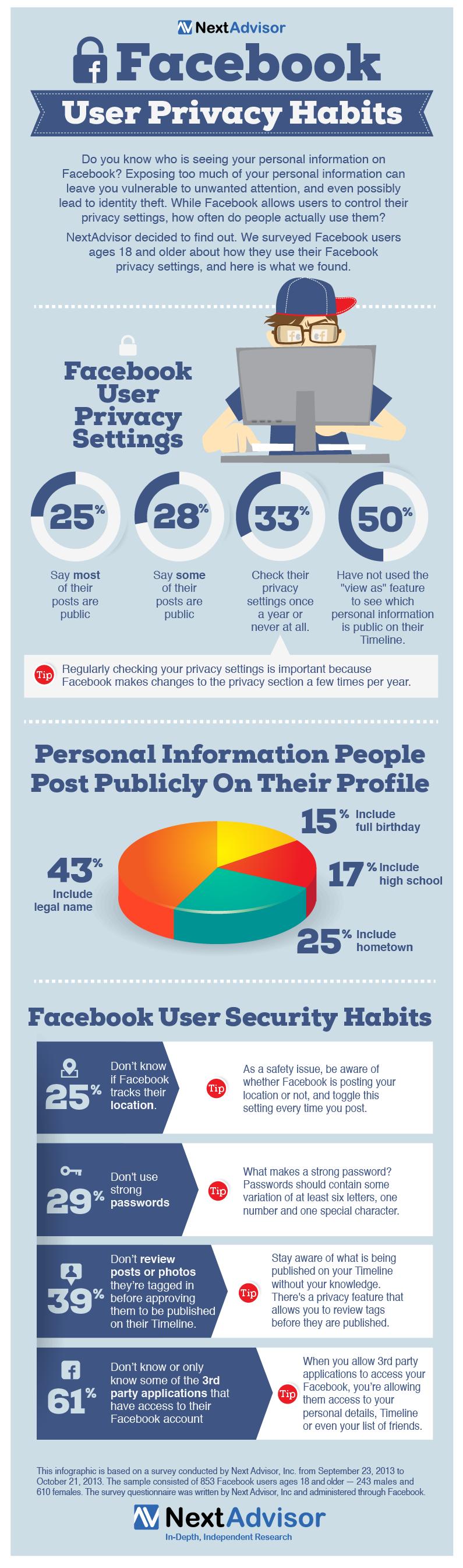 Nutzung der Privatsphäre-Einstellungen auf Facebook (Infografik)