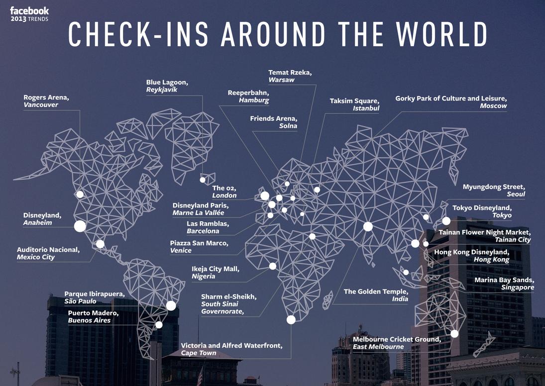 Facebook veröffentlicht Top-Themen, Ort und Ereignisse 2013