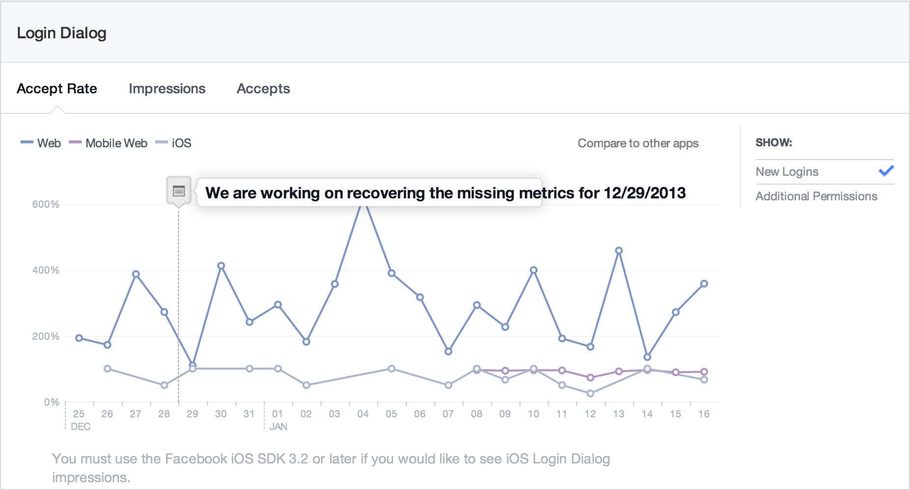 Für alle Entwickler direkt verfügbar: Die neuen App Insights 2.0 Beta