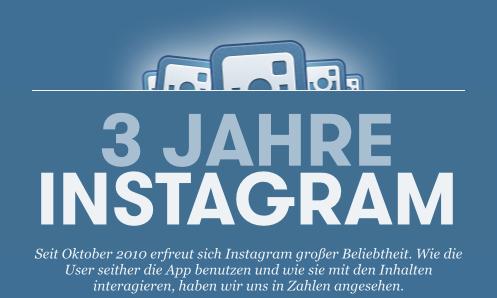 Infografik: Drei Jahre Instagram – alle wichtigen Fakten in einer Grafik