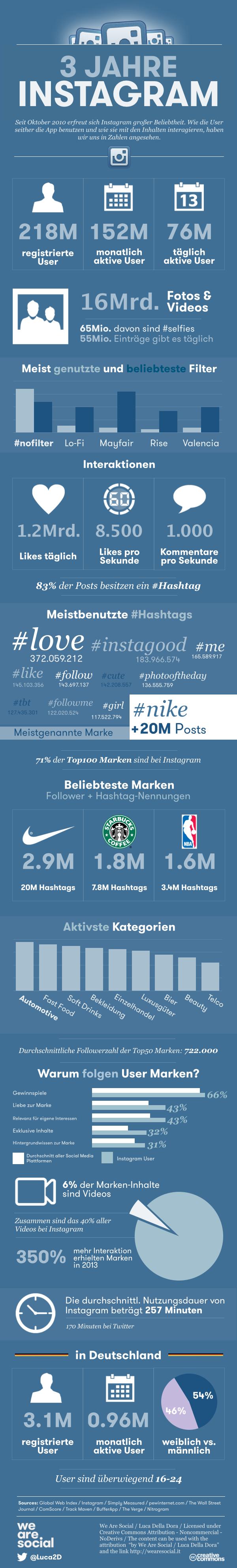infografik instagram.001
