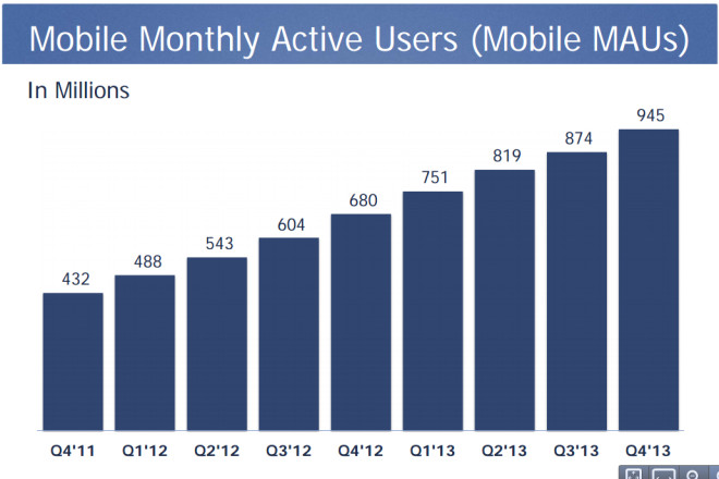 Mobil Monatlich