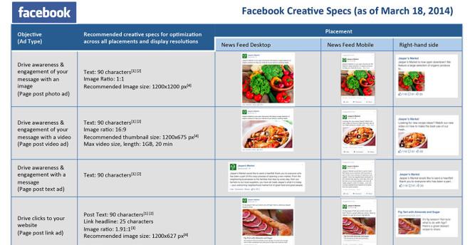 Facebook_Anzeigen_Spezifikationen-vorschau