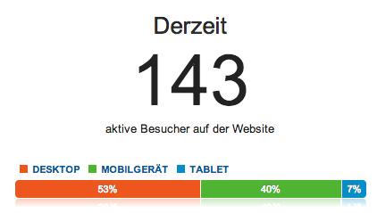 Übersicht_-_Google_Analytics