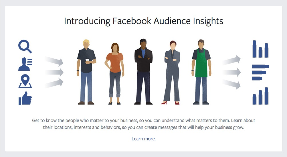 Neues Tool für Werber: Facebook Audience Insights