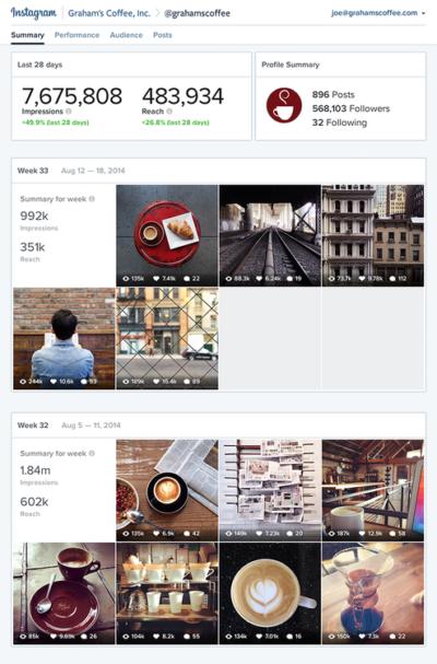 Instagram führt Statistiken für Unternehmen ein