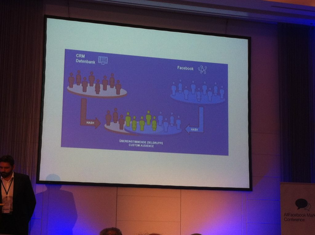AllFacebook Marketing Conference #AFBMC mit Recht, Apps & WhatsApp