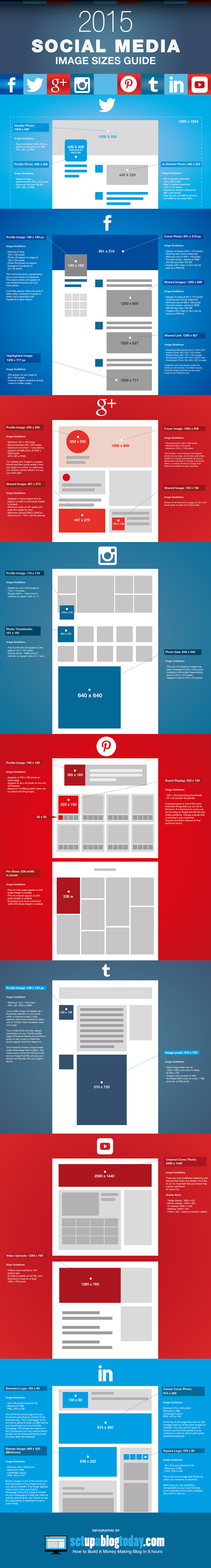Bildgrößen der einzelnen Dienste (Facebook, Twitter, Google+, Instagram, Pinterest, Tumbler, LinkedIn und Youtube) im Social Web