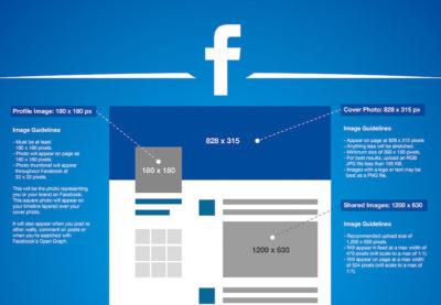 In einer Infografik: Die Bildgrößen von Facebook, Twitter, Google+, Instagram, Youtube und Pinterest 2017