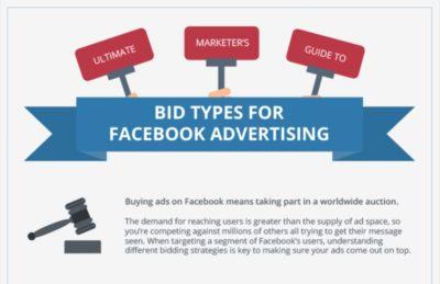 CPM, CPC, CPO usw. … – was ist die richtige Wahl für eure Facebook-Anzeigen?
