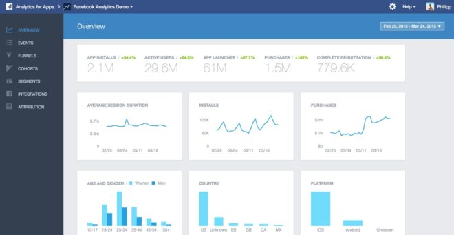 App-Analytics-Demo