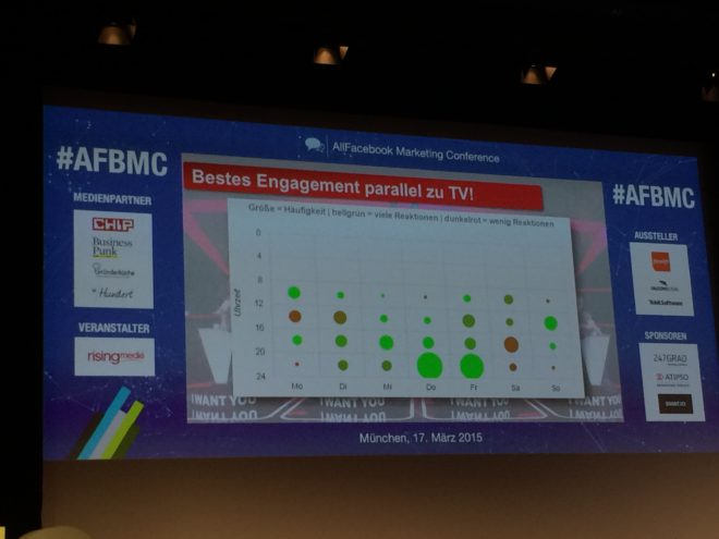 Allfacebook Marketing Conference bestes engagment parallel zur sendung