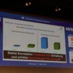Starke Korrelation zwischen Facebook-Ads-Schaltung und erhöhter Suchanfragen bei Google