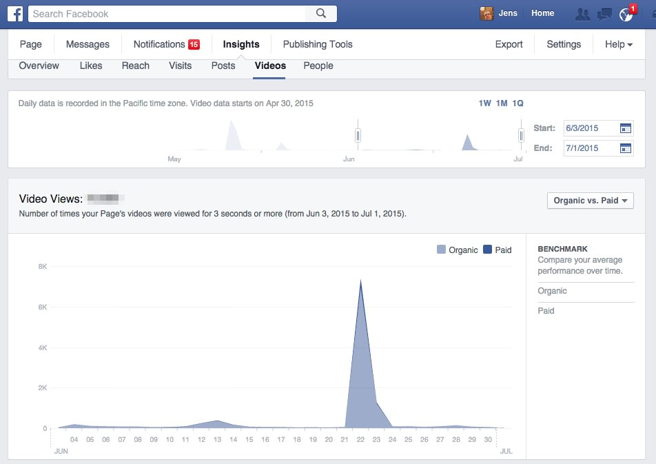 Facebook Pages mit neuem Video Insights-Bereich