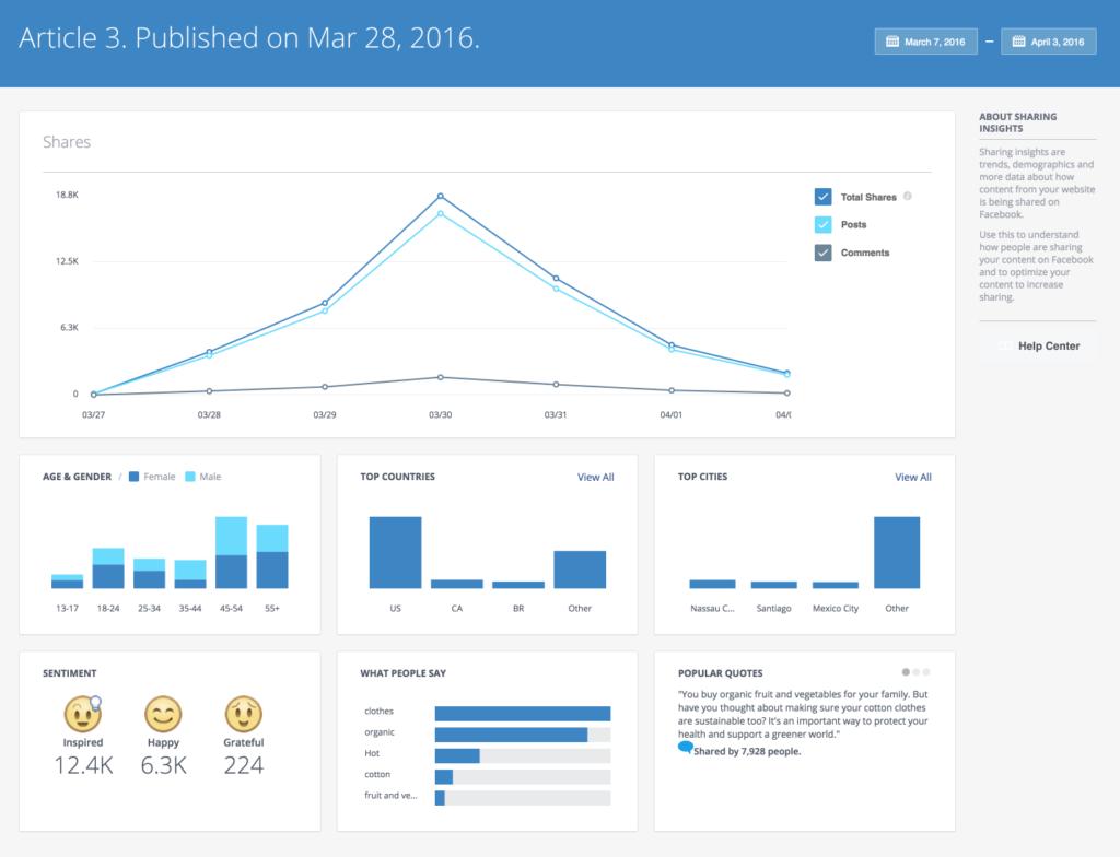 Neue Features nach der F8: Die Facebook Shares eurer Webseite auswerten und verbessern